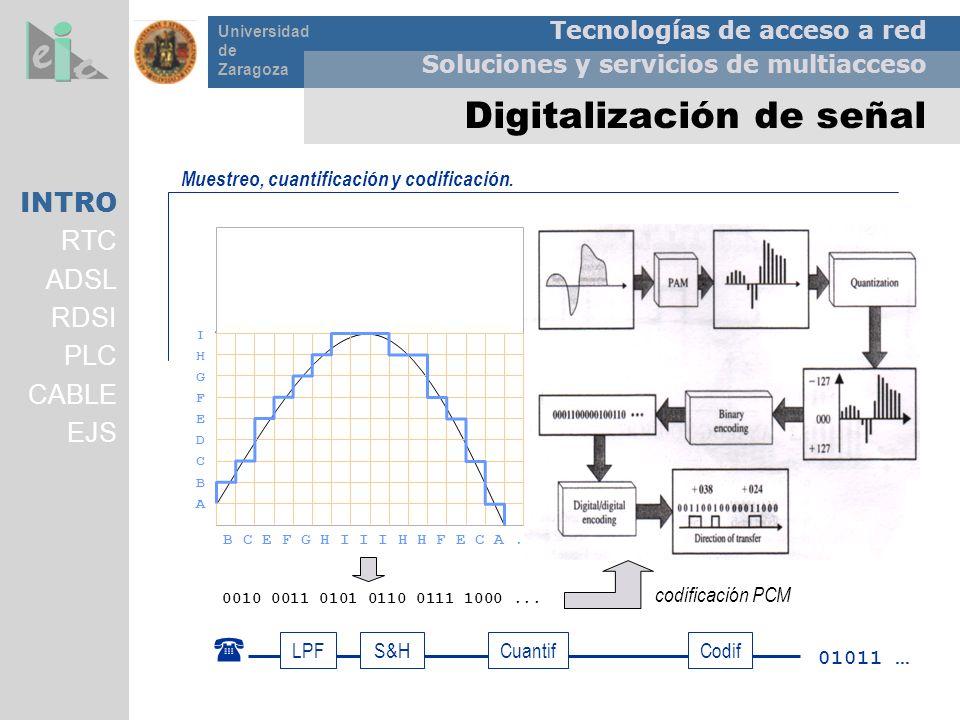 Tecnologías de acceso a red Soluciones y servicios de multiacceso Universidad de Zaragoza Digitalización de señal Muestreo, cuantificación y codificac