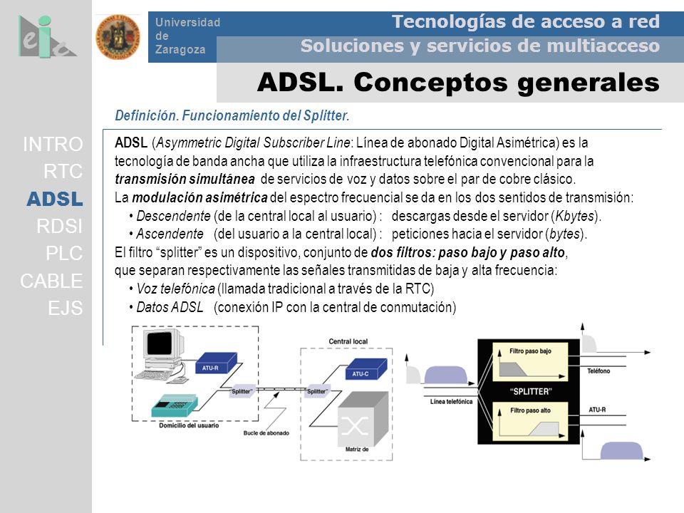 Tecnologías de acceso a red Soluciones y servicios de multiacceso Universidad de Zaragoza INTRO RTC ADSL RDSI PLC CABLE EJS Espectro de potencias Sentido directo (MHz)ServicioModulación 086 - 108FM, Audio digital calidad CD/ QPSK Gestión de equipos&decod.