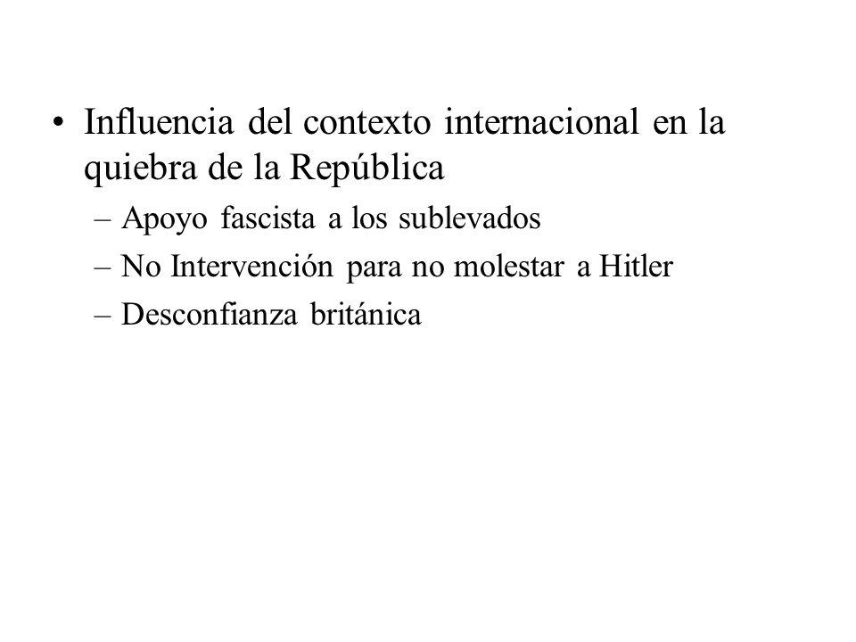 Influencia del contexto internacional en la quiebra de la República –Apoyo fascista a los sublevados –No Intervención para no molestar a Hitler –Desco