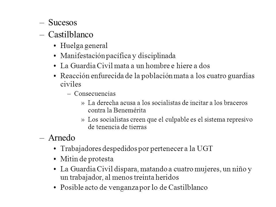 –Sucesos –Castilblanco Huelga general Manifestación pacífica y disciplinada La Guardia Civil mata a un hombre e hiere a dos Reacción enfurecida de la