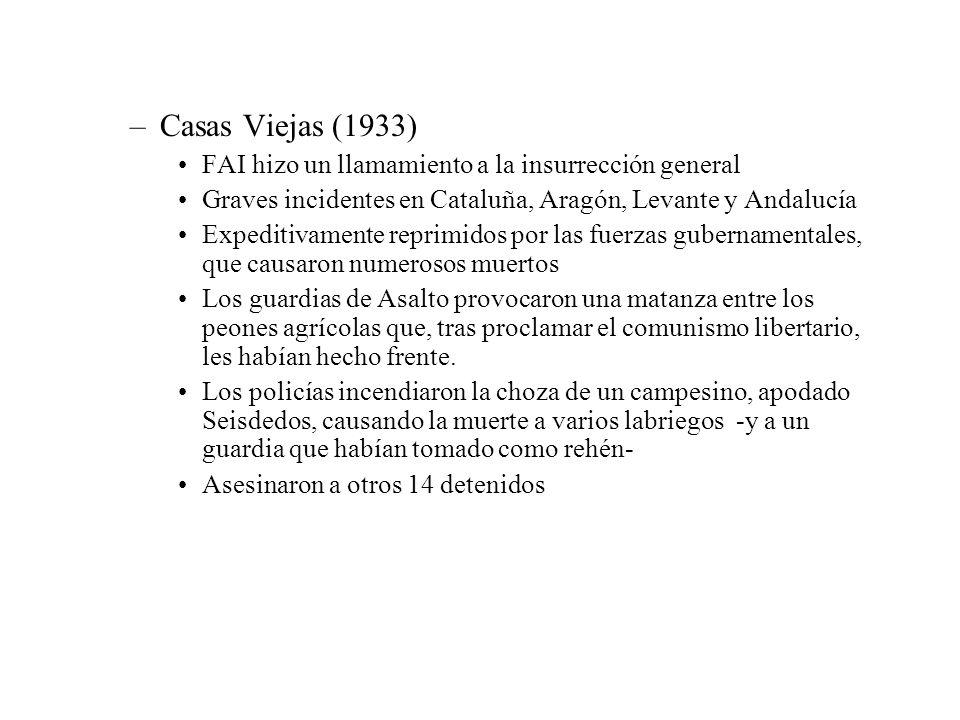 –Casas Viejas (1933) FAI hizo un llamamiento a la insurrección general Graves incidentes en Cataluña, Aragón, Levante y Andalucía Expeditivamente repr
