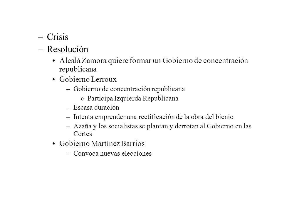 –Crisis –Resolución Alcalá Zamora quiere formar un Gobierno de concentración republicana Gobierno Lerroux –Gobierno de concentración republicana »Part
