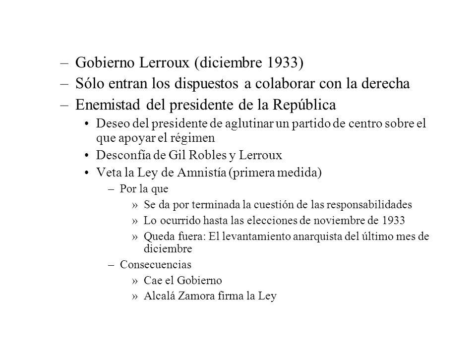 –Gobierno Lerroux (diciembre 1933) –Sólo entran los dispuestos a colaborar con la derecha –Enemistad del presidente de la República Deseo del presiden