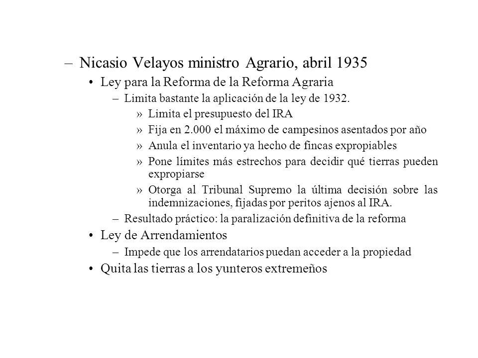 –Nicasio Velayos ministro Agrario, abril 1935 Ley para la Reforma de la Reforma Agraria –Limita bastante la aplicación de la ley de 1932. »Limita el p