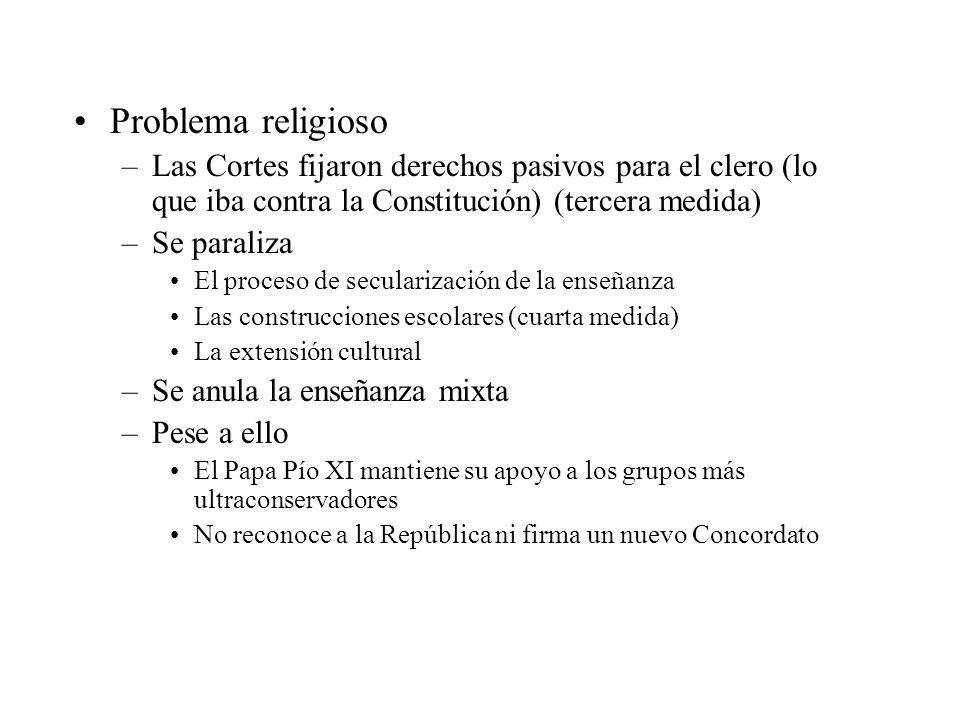 Problema religioso –Las Cortes fijaron derechos pasivos para el clero (lo que iba contra la Constitución) (tercera medida) –Se paraliza El proceso de