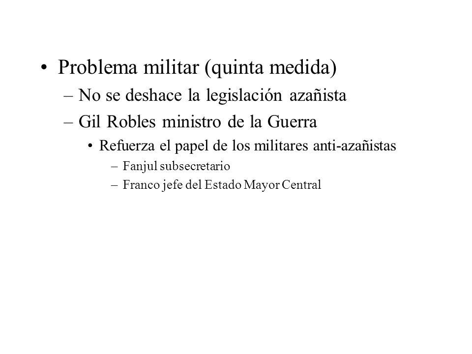Problema militar (quinta medida) –No se deshace la legislación azañista –Gil Robles ministro de la Guerra Refuerza el papel de los militares anti-azañ