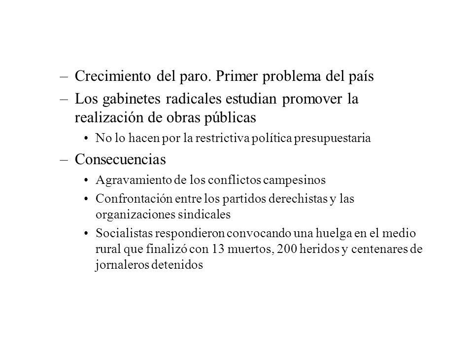 –Crecimiento del paro. Primer problema del país –Los gabinetes radicales estudian promover la realización de obras públicas No lo hacen por la restric