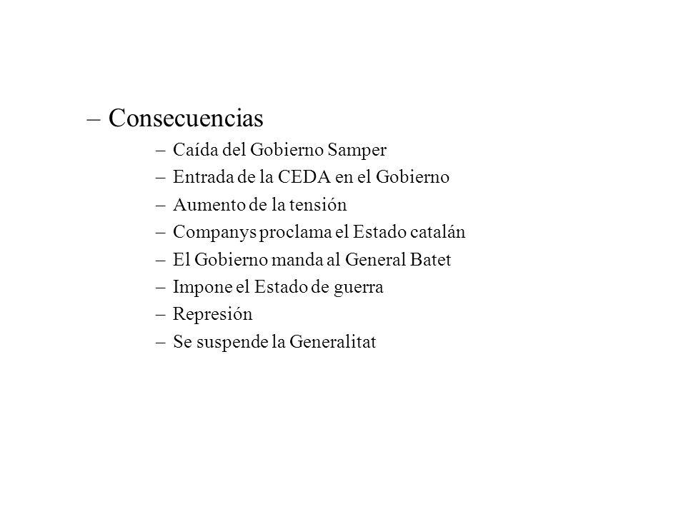 –Consecuencias –Caída del Gobierno Samper –Entrada de la CEDA en el Gobierno –Aumento de la tensión –Companys proclama el Estado catalán –El Gobierno