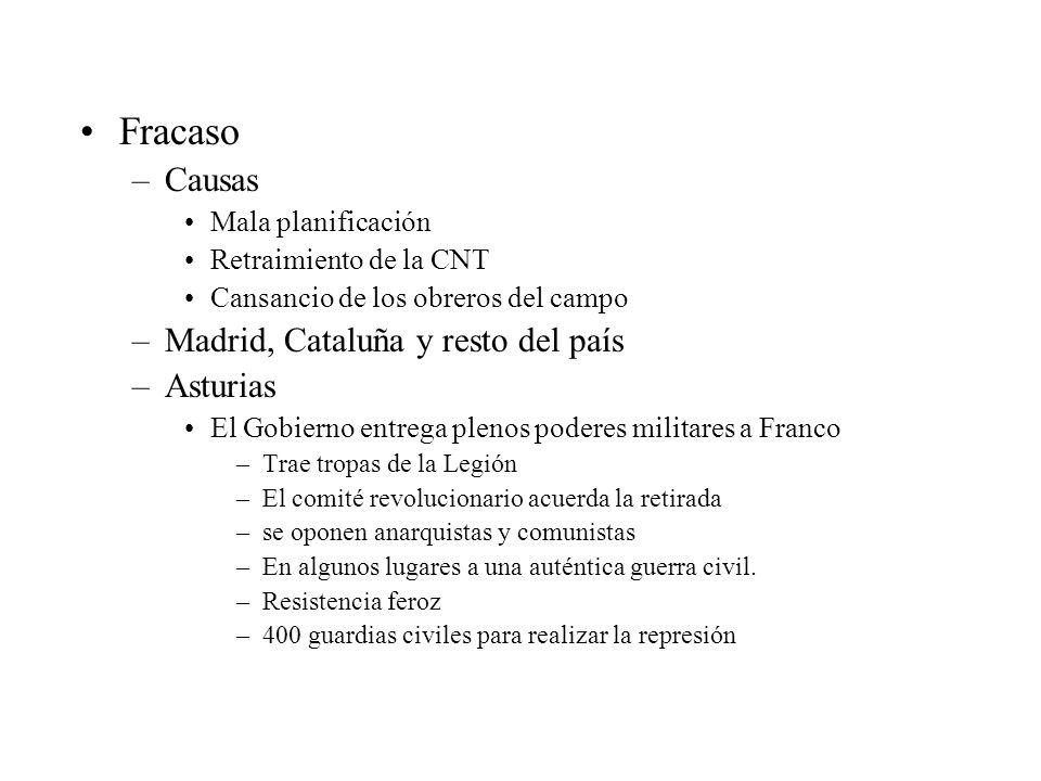 Fracaso –Causas Mala planificación Retraimiento de la CNT Cansancio de los obreros del campo –Madrid, Cataluña y resto del país –Asturias El Gobierno