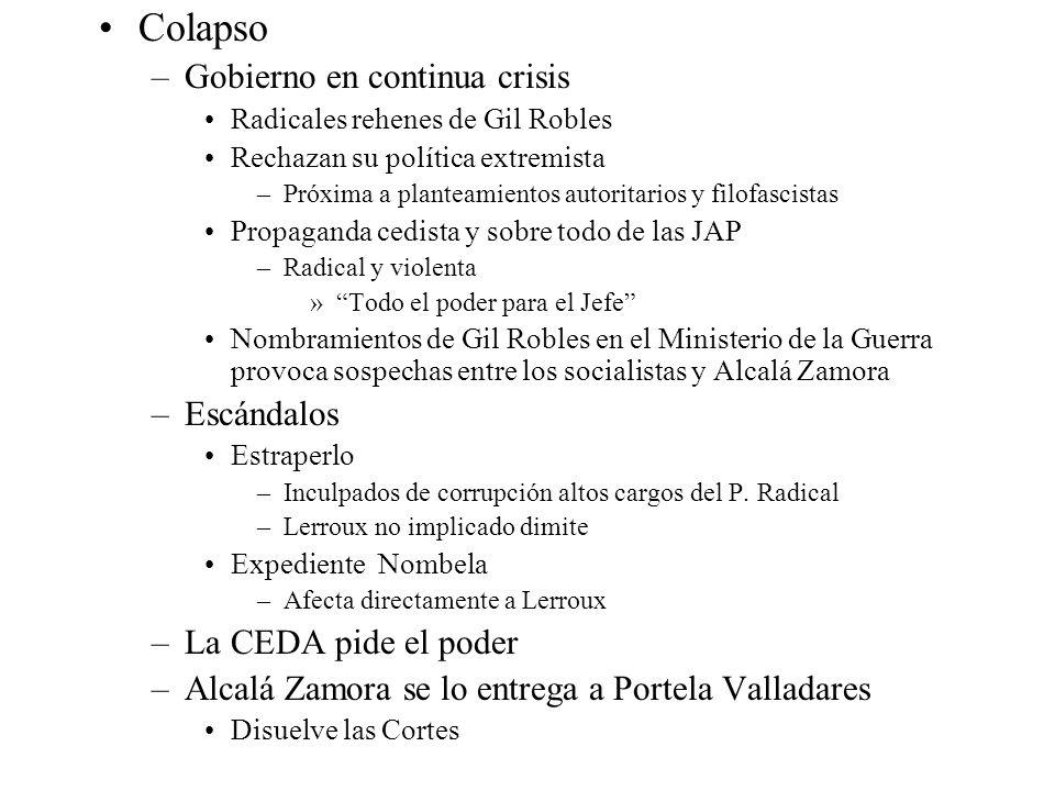Colapso –Gobierno en continua crisis Radicales rehenes de Gil Robles Rechazan su política extremista –Próxima a planteamientos autoritarios y filofasc