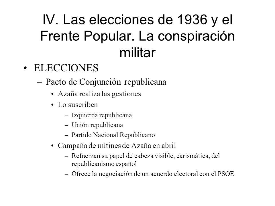 IV. Las elecciones de 1936 y el Frente Popular. La conspiración militar ELECCIONES –Pacto de Conjunción republicana Azaña realiza las gestiones Lo sus