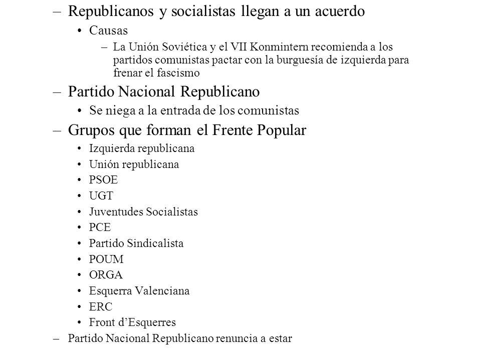 –Republicanos y socialistas llegan a un acuerdo Causas –La Unión Soviética y el VII Konmintern recomienda a los partidos comunistas pactar con la burg