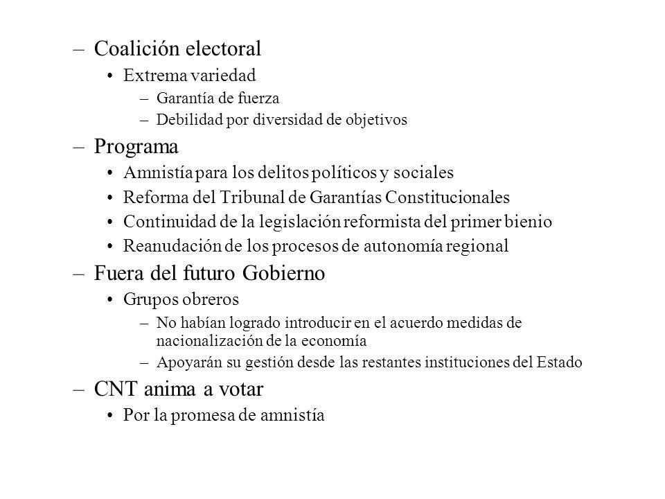 –Coalición electoral Extrema variedad –Garantía de fuerza –Debilidad por diversidad de objetivos –Programa Amnistía para los delitos políticos y socia