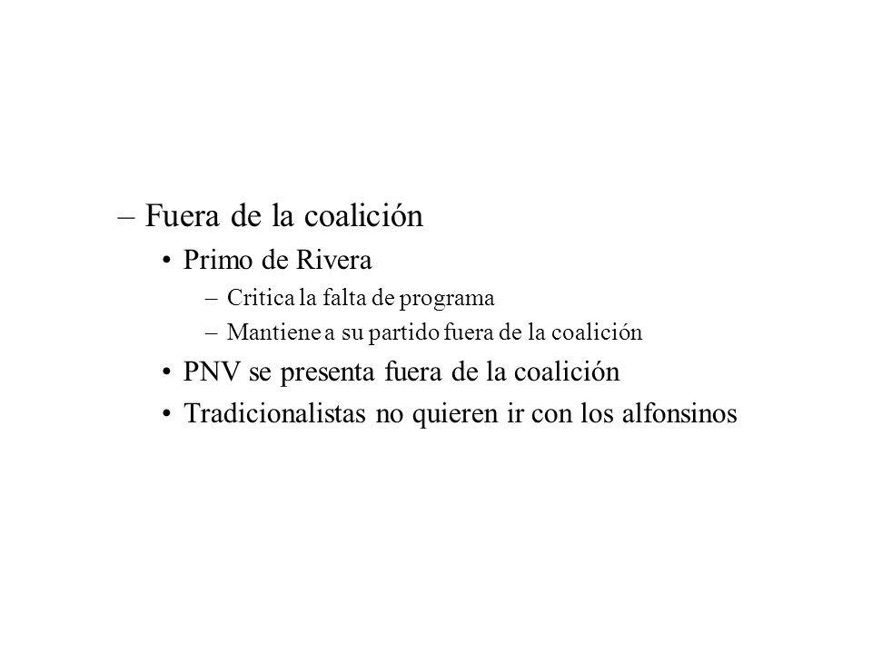 –Fuera de la coalición Primo de Rivera –Critica la falta de programa –Mantiene a su partido fuera de la coalición PNV se presenta fuera de la coalició