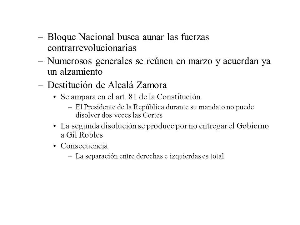 –Bloque Nacional busca aunar las fuerzas contrarrevolucionarias –Numerosos generales se reúnen en marzo y acuerdan ya un alzamiento –Destitución de Al