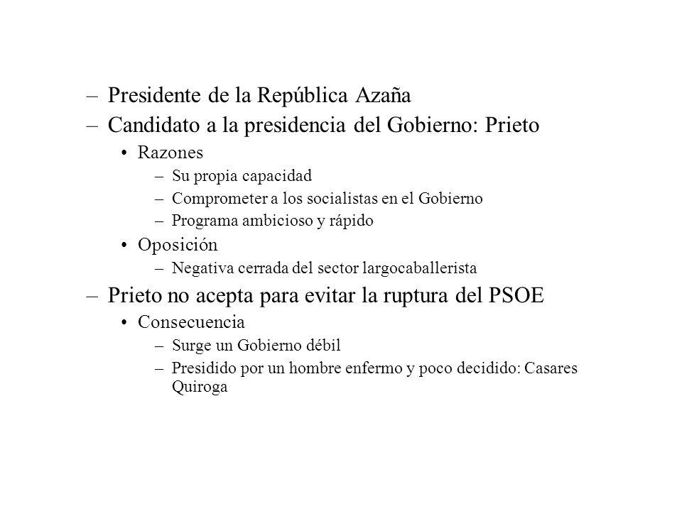 –Presidente de la República Azaña –Candidato a la presidencia del Gobierno: Prieto Razones –Su propia capacidad –Comprometer a los socialistas en el G