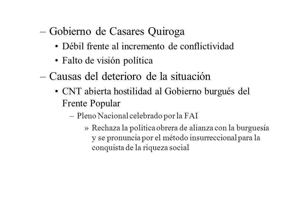 –Gobierno de Casares Quiroga Débil frente al incremento de conflictividad Falto de visión política –Causas del deterioro de la situación CNT abierta h