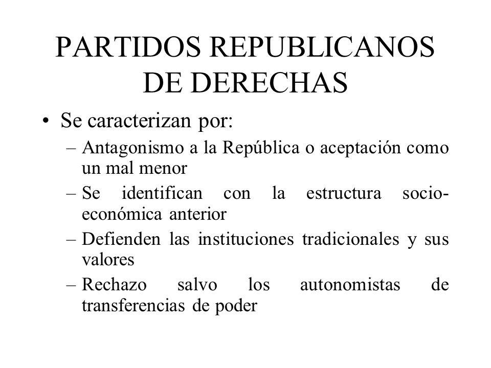 PARTIDOS REPUBLICANOS DE DERECHAS Se caracterizan por: –Antagonismo a la República o aceptación como un mal menor –Se identifican con la estructura so