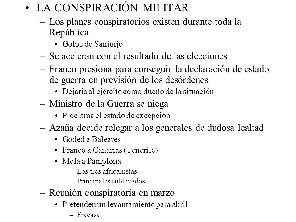 LA CONSPIRACIÓN MILITAR –Los planes conspiratorios existen durante toda la República Golpe de Sanjurjo –Se aceleran con el resultado de las elecciones