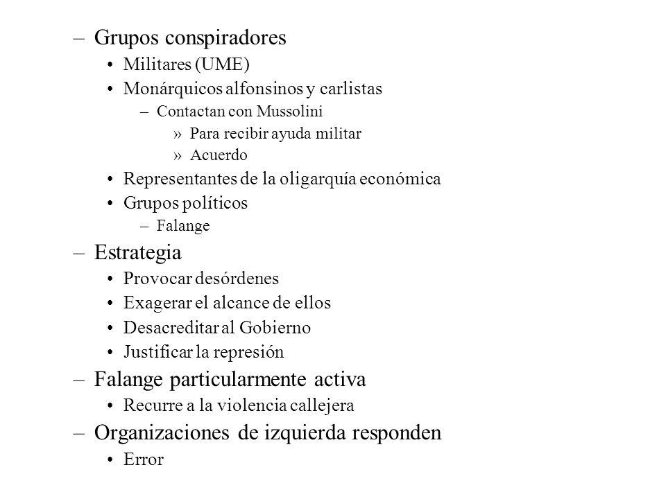 –Grupos conspiradores Militares (UME) Monárquicos alfonsinos y carlistas –Contactan con Mussolini »Para recibir ayuda militar »Acuerdo Representantes