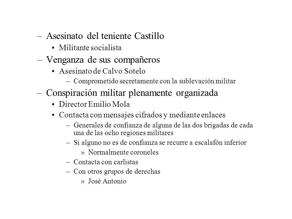 –Asesinato del teniente Castillo Militante socialista –Venganza de sus compañeros Asesinato de Calvo Sotelo –Comprometido secretamente con la sublevac