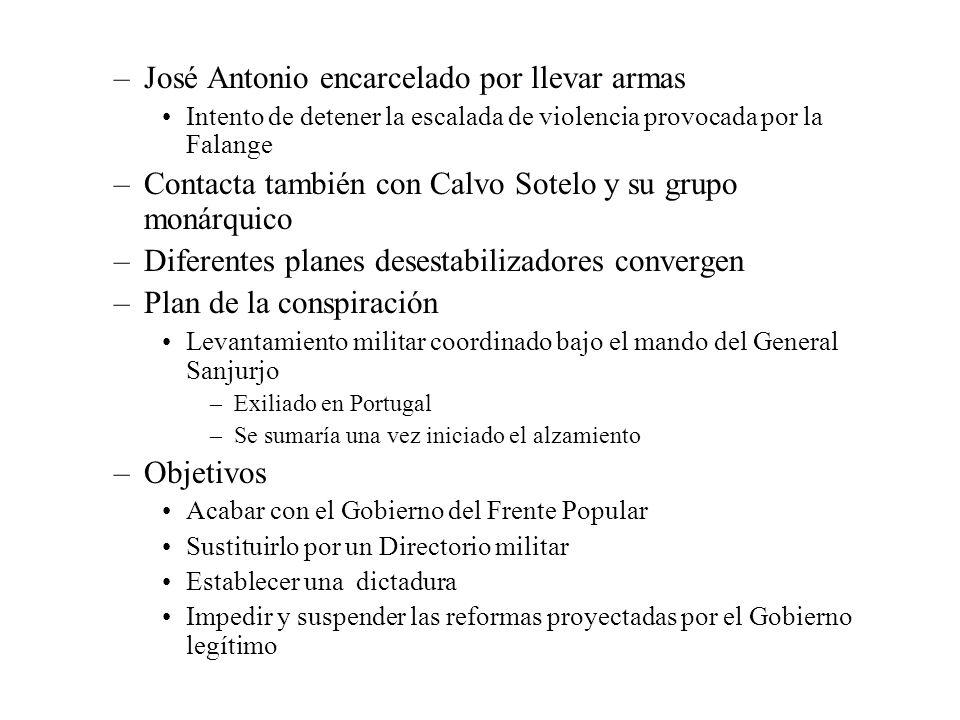 –José Antonio encarcelado por llevar armas Intento de detener la escalada de violencia provocada por la Falange –Contacta también con Calvo Sotelo y s