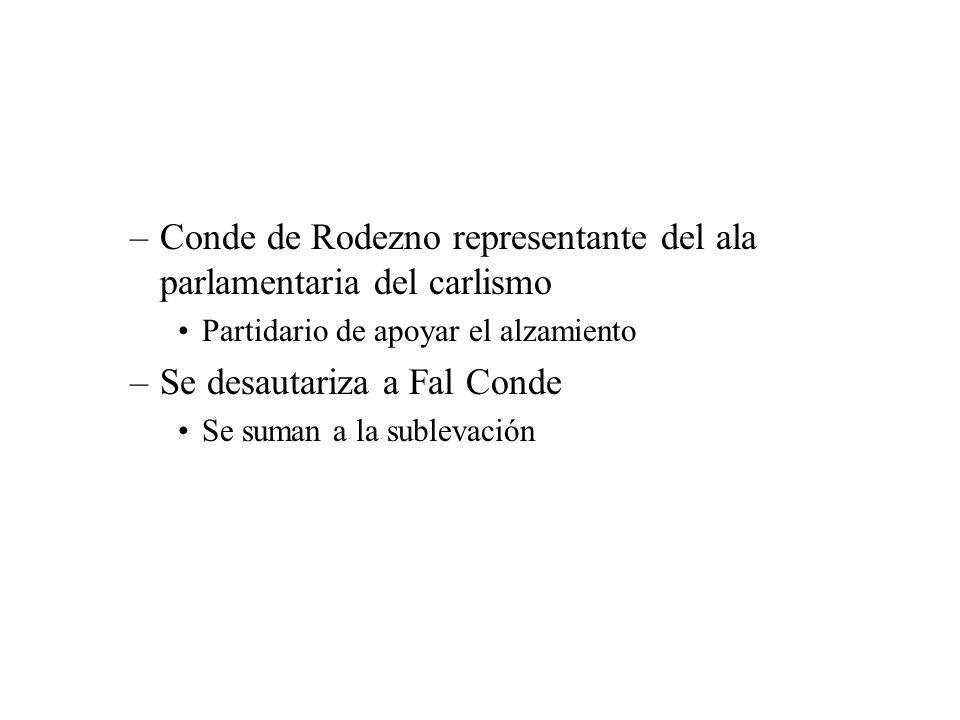 –Conde de Rodezno representante del ala parlamentaria del carlismo Partidario de apoyar el alzamiento –Se desautariza a Fal Conde Se suman a la sublev