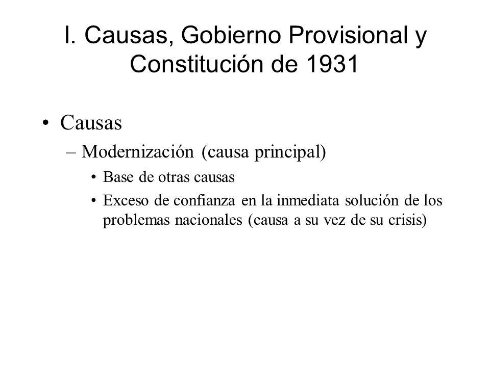 I. Causas, Gobierno Provisional y Constitución de 1931 Causas –Modernización (causa principal) Base de otras causas Exceso de confianza en la inmediat