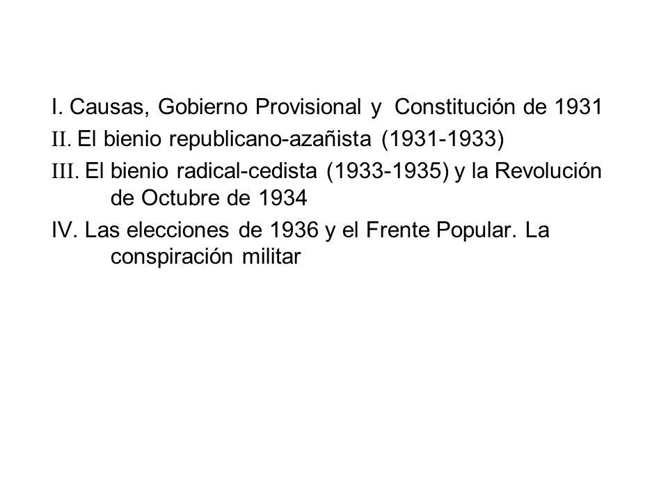 I. Causas, Gobierno Provisional y Constitución de 1931 II. El bienio republicano-azañista (1931-1933) III. El bienio radical-cedista (1933-1935) y la
