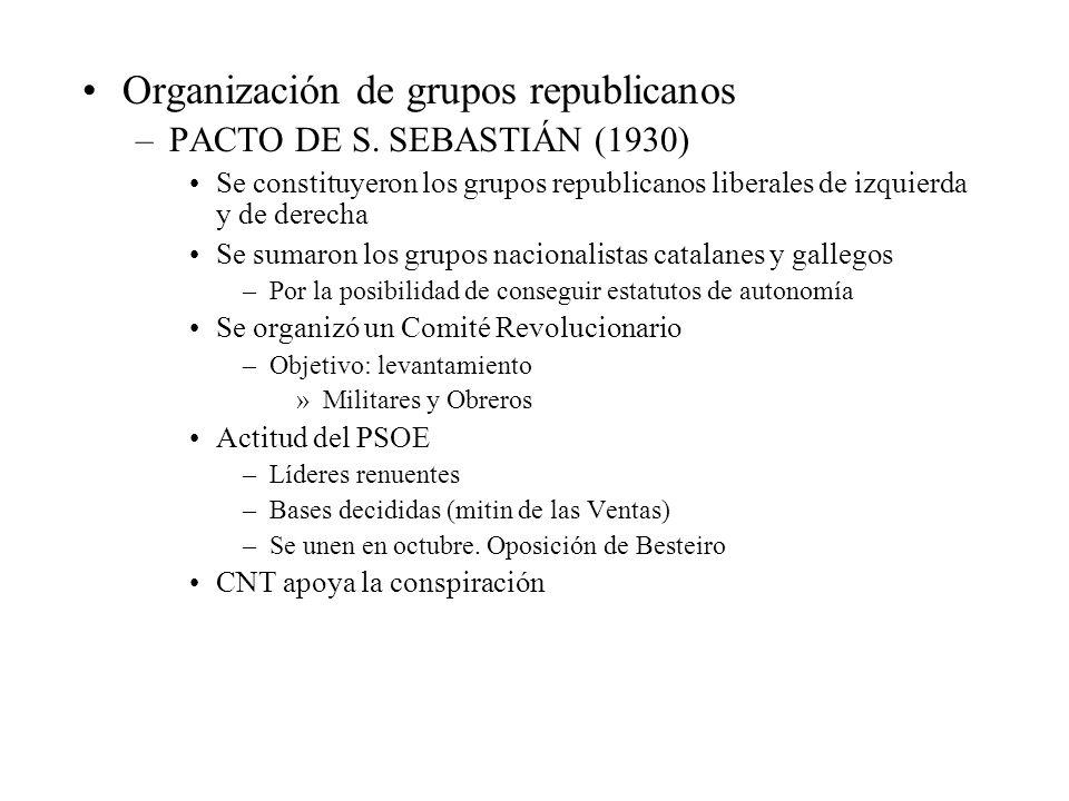Organización de grupos republicanos –PACTO DE S. SEBASTIÁN (1930) Se constituyeron los grupos republicanos liberales de izquierda y de derecha Se suma