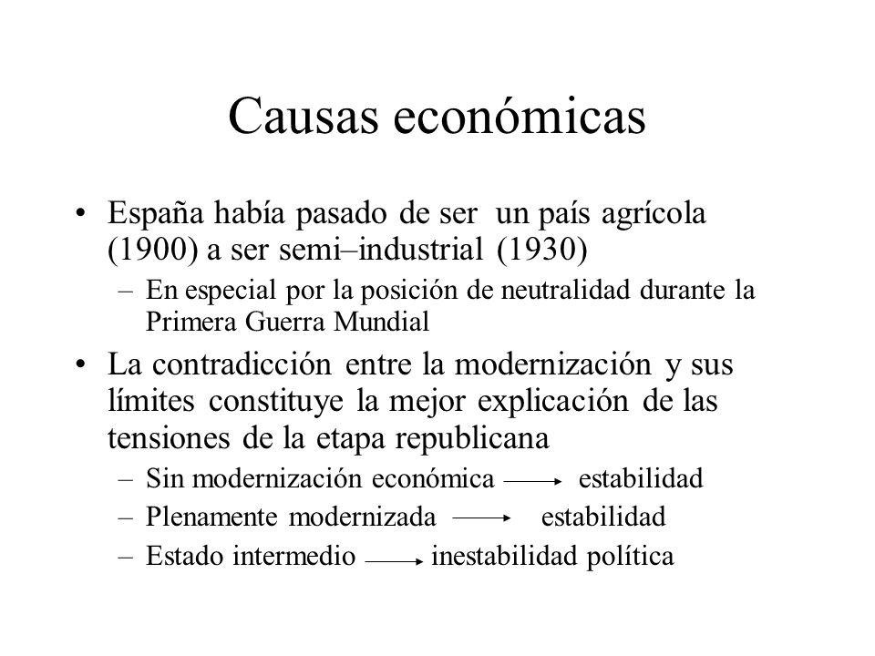 Causas económicas España había pasado de ser un país agrícola (1900) a ser semi–industrial (1930) –En especial por la posición de neutralidad durante