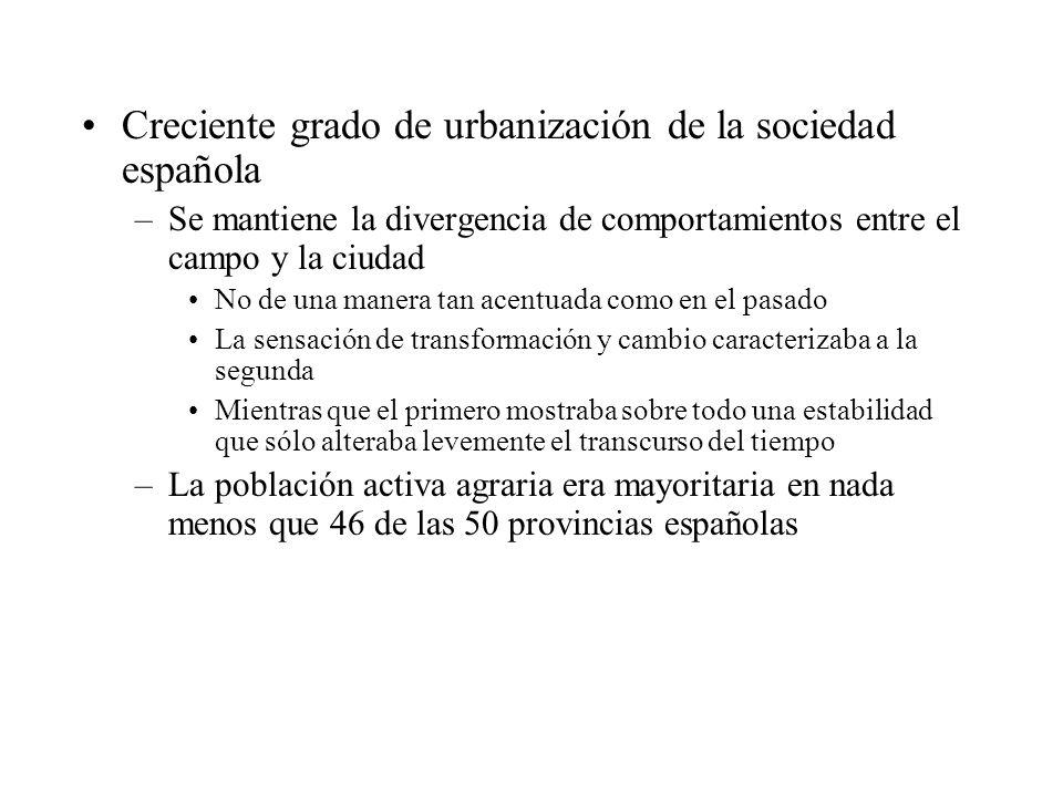 Creciente grado de urbanización de la sociedad española –Se mantiene la divergencia de comportamientos entre el campo y la ciudad No de una manera tan