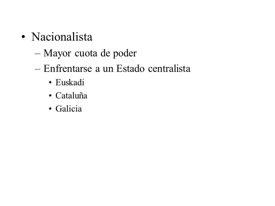 Nacionalista –Mayor cuota de poder –Enfrentarse a un Estado centralista Euskadi Cataluña Galicia