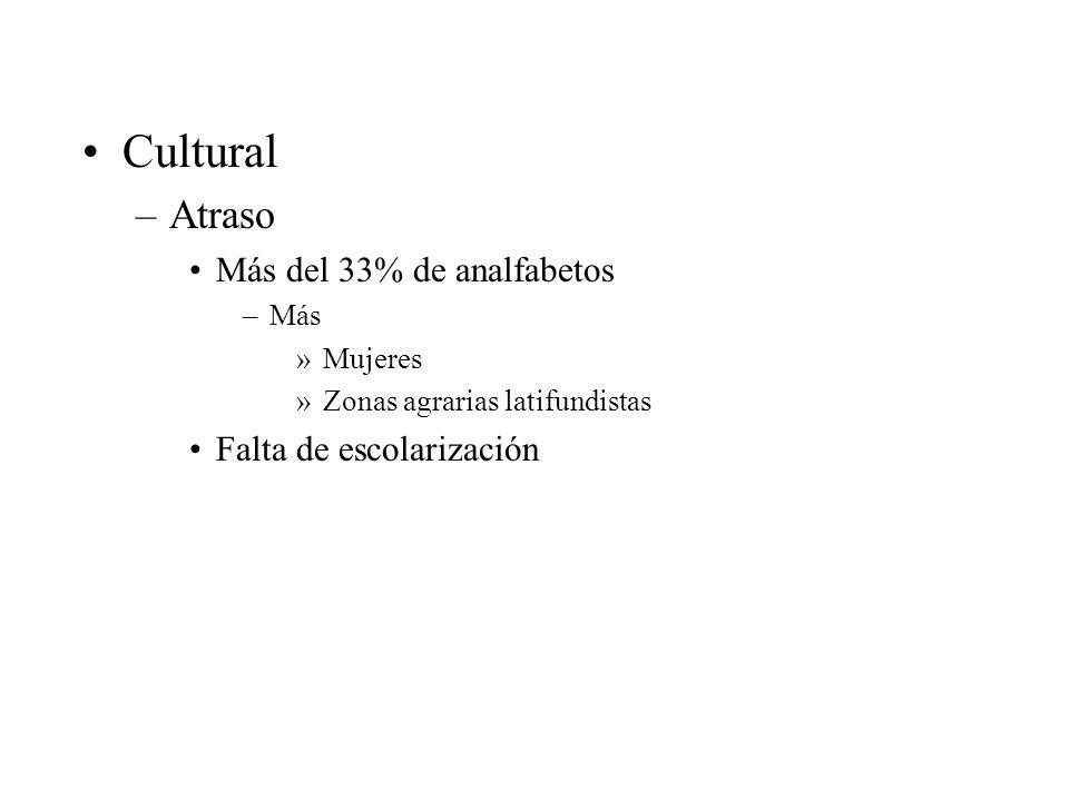 Cultural –Atraso Más del 33% de analfabetos –Más »Mujeres »Zonas agrarias latifundistas Falta de escolarización