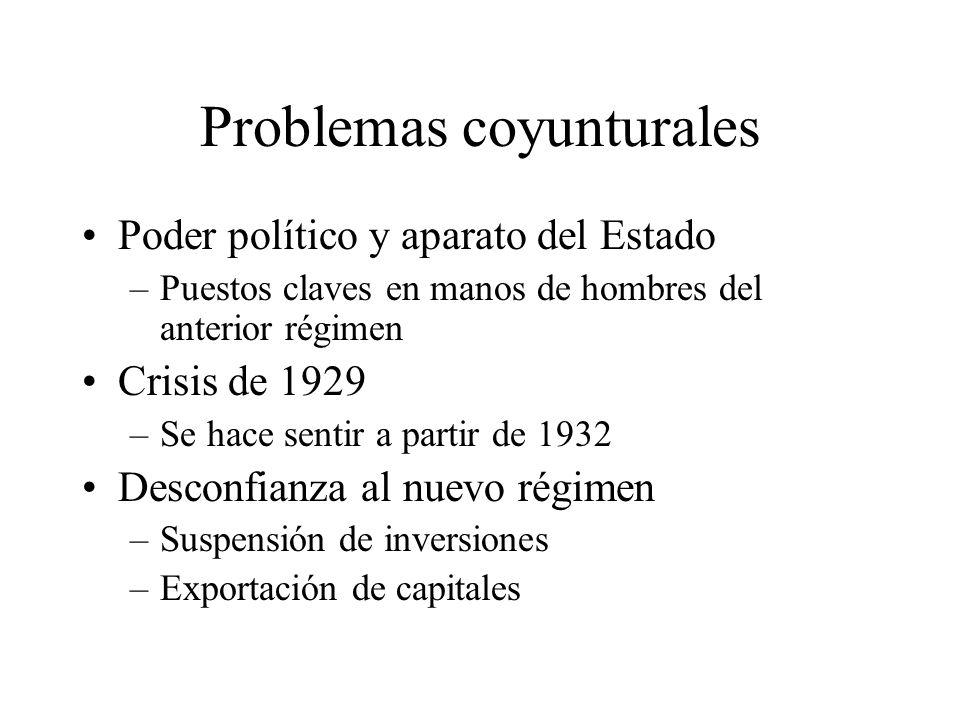 Problemas coyunturales Poder político y aparato del Estado –Puestos claves en manos de hombres del anterior régimen Crisis de 1929 –Se hace sentir a p