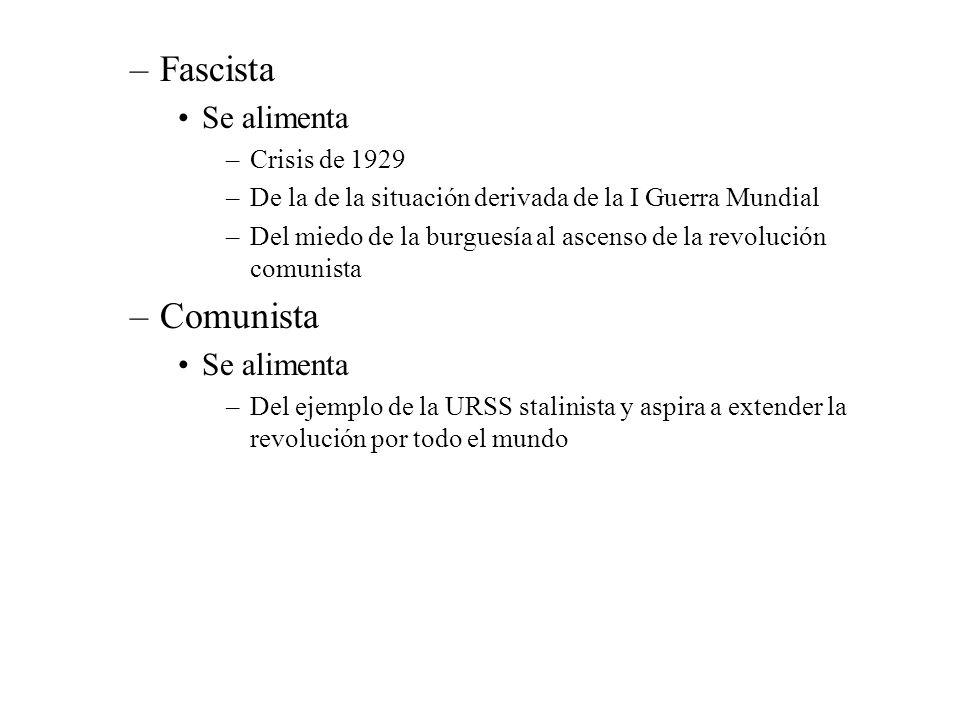 –Fascista Se alimenta –Crisis de 1929 –De la de la situación derivada de la I Guerra Mundial –Del miedo de la burguesía al ascenso de la revolución co