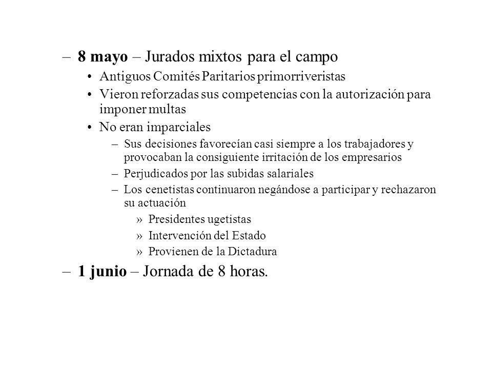 –8 mayo – Jurados mixtos para el campo Antiguos Comités Paritarios primorriveristas Vieron reforzadas sus competencias con la autorización para impone