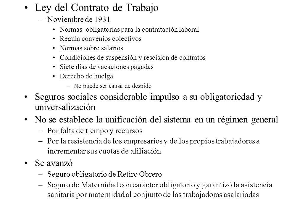 Ley del Contrato de Trabajo –Noviembre de 1931 Normas obligatorias para la contratación laboral Regula convenios colectivos Normas sobre salarios Cond