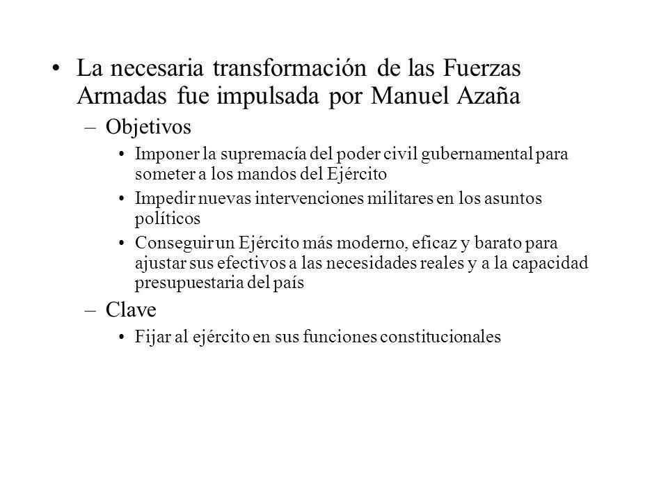 La necesaria transformación de las Fuerzas Armadas fue impulsada por Manuel Azaña –Objetivos Imponer la supremacía del poder civil gubernamental para