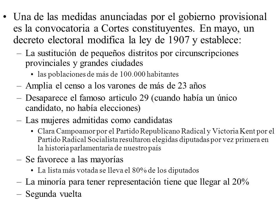Una de las medidas anunciadas por el gobierno provisional es la convocatoria a Cortes constituyentes. En mayo, un decreto electoral modifica la ley de