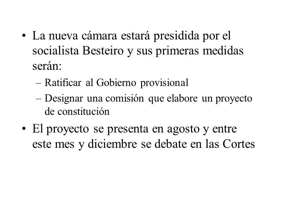 La nueva cámara estará presidida por el socialista Besteiro y sus primeras medidas serán: –Ratificar al Gobierno provisional –Designar una comisión qu