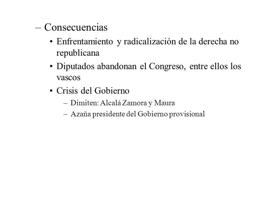 –Consecuencias Enfrentamiento y radicalización de la derecha no republicana Diputados abandonan el Congreso, entre ellos los vascos Crisis del Gobiern