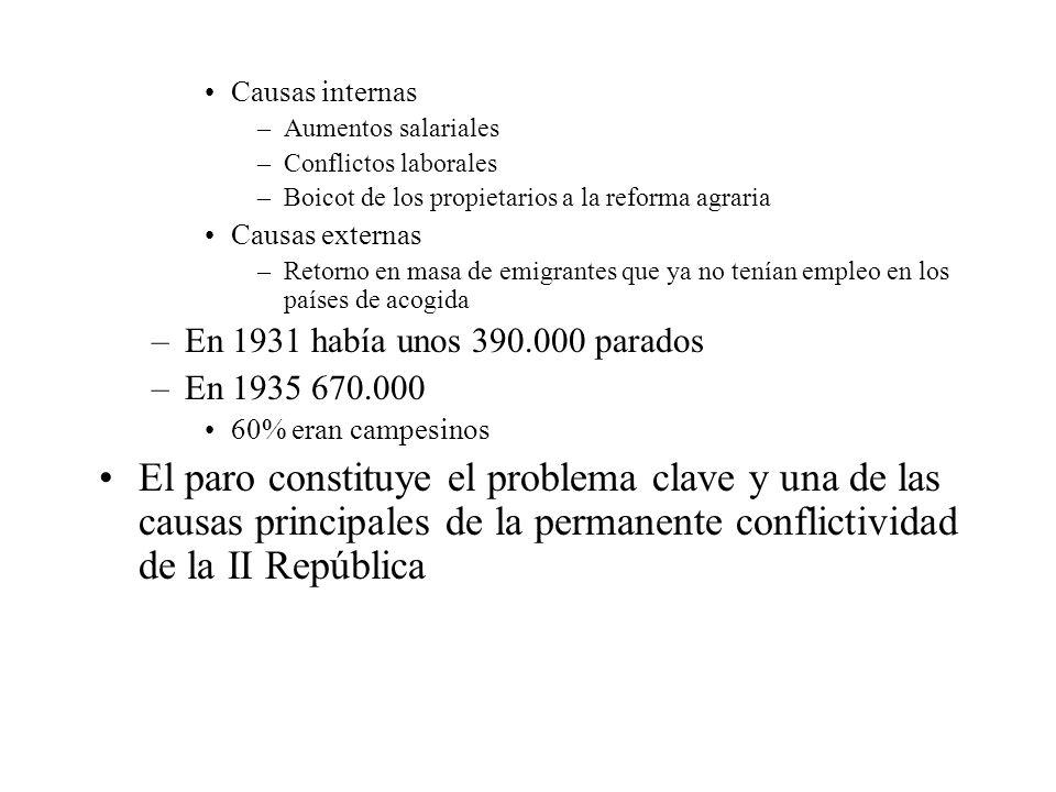 Causas internas –Aumentos salariales –Conflictos laborales –Boicot de los propietarios a la reforma agraria Causas externas –Retorno en masa de emigra