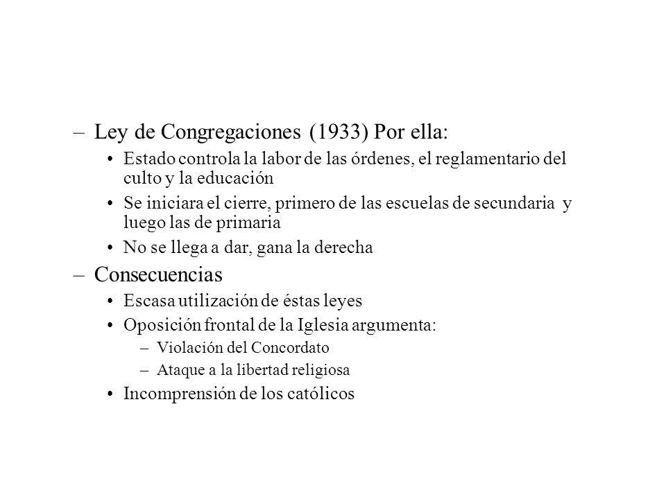 –Ley de Congregaciones (1933) Por ella: Estado controla la labor de las órdenes, el reglamentario del culto y la educación Se iniciara el cierre, prim