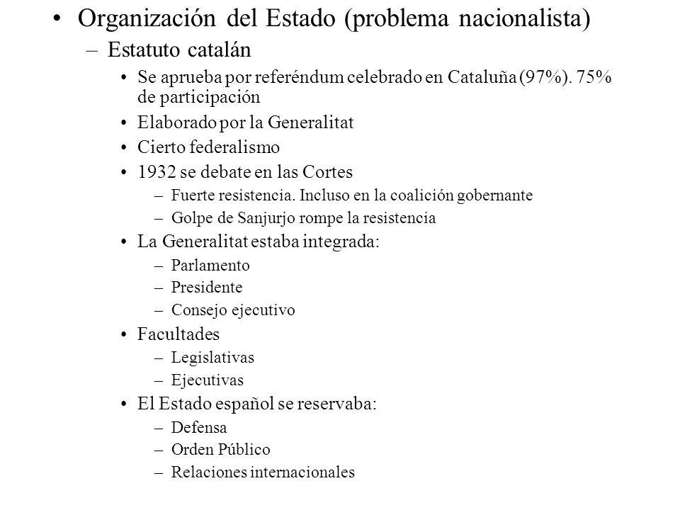 Organización del Estado (problema nacionalista) –Estatuto catalán Se aprueba por referéndum celebrado en Cataluña (97%). 75% de participación Elaborad