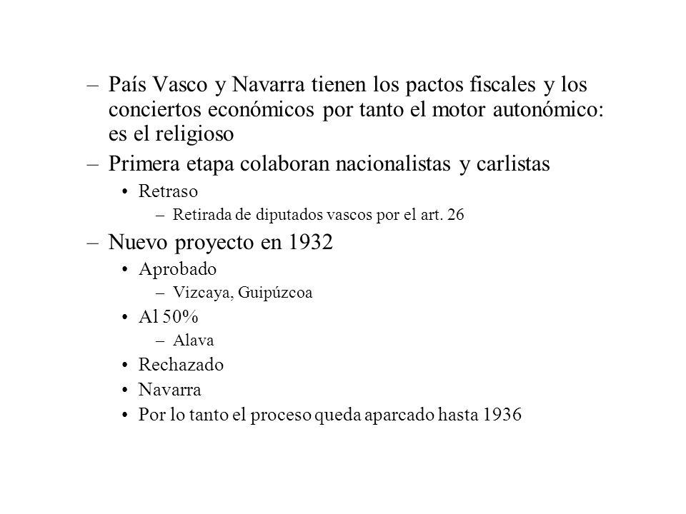 –País Vasco y Navarra tienen los pactos fiscales y los conciertos económicos por tanto el motor autonómico: es el religioso –Primera etapa colaboran n
