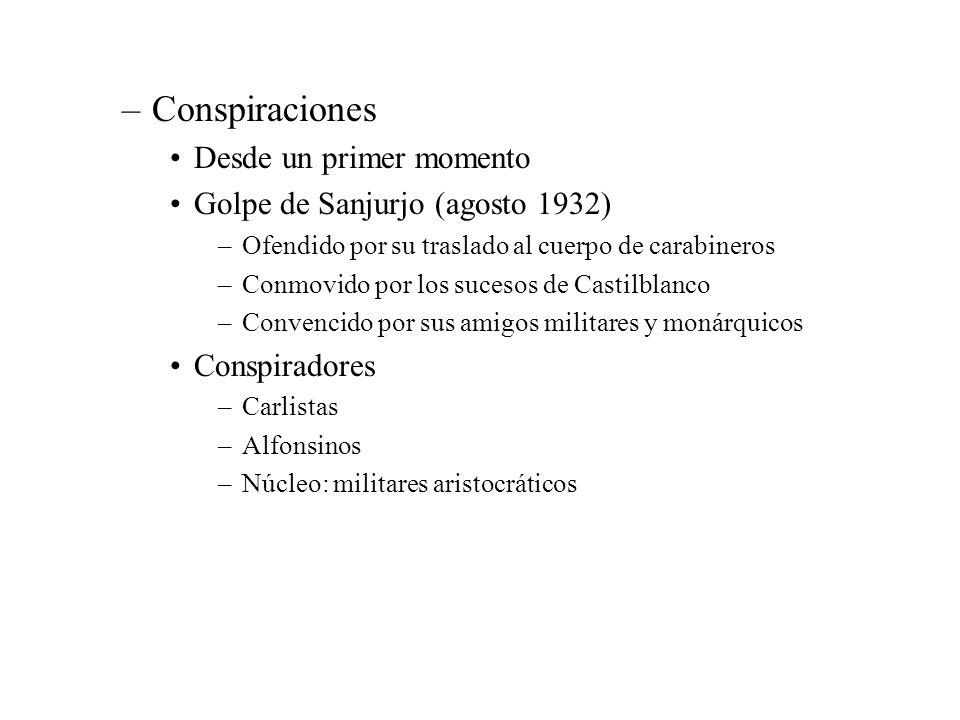 –Conspiraciones Desde un primer momento Golpe de Sanjurjo (agosto 1932) –Ofendido por su traslado al cuerpo de carabineros –Conmovido por los sucesos