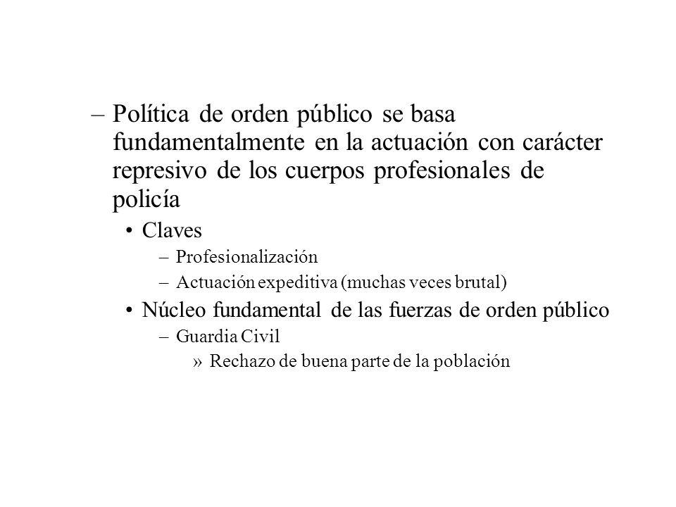 –Política de orden público se basa fundamentalmente en la actuación con carácter represivo de los cuerpos profesionales de policía Claves –Profesional
