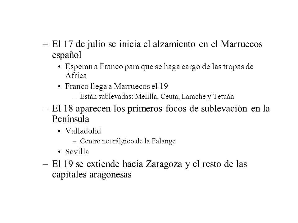 –El 17 de julio se inicia el alzamiento en el Marruecos español Esperan a Franco para que se haga cargo de las tropas de África Franco llega a Marruec