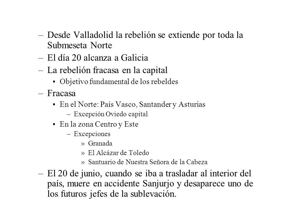 –Desde Valladolid la rebelión se extiende por toda la Submeseta Norte –El día 20 alcanza a Galicia –La rebelión fracasa en la capital Objetivo fundame